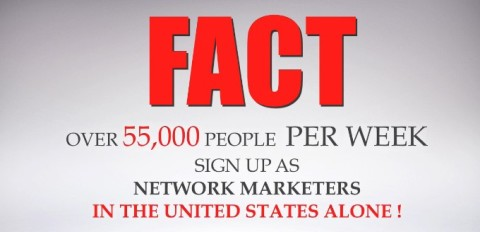 Interesting Facebook Statistics